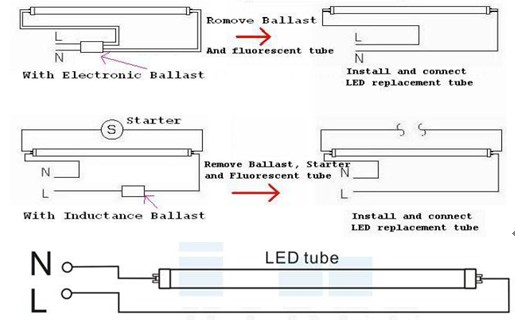 T ballast wiring instructions tube